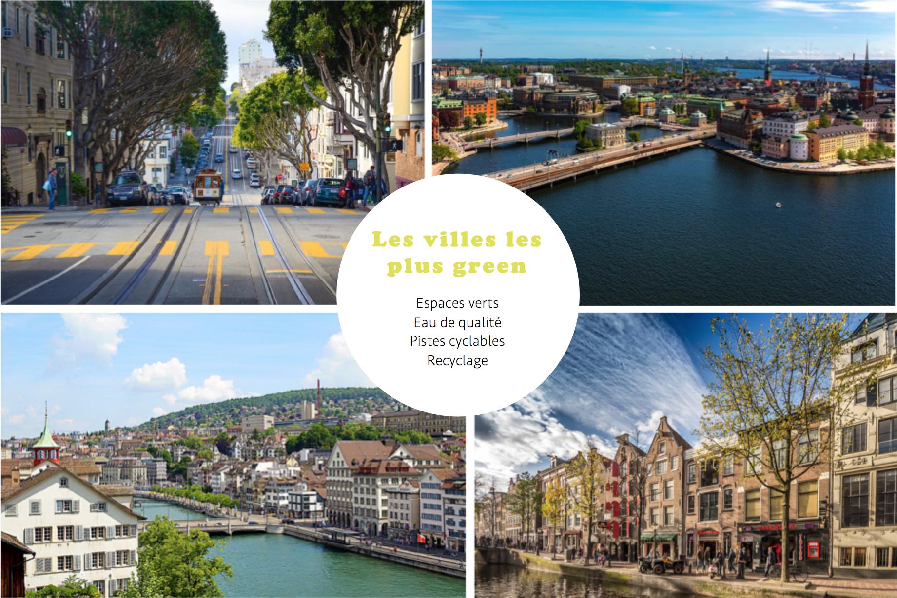 10 des villes les plus écologiques et durables
