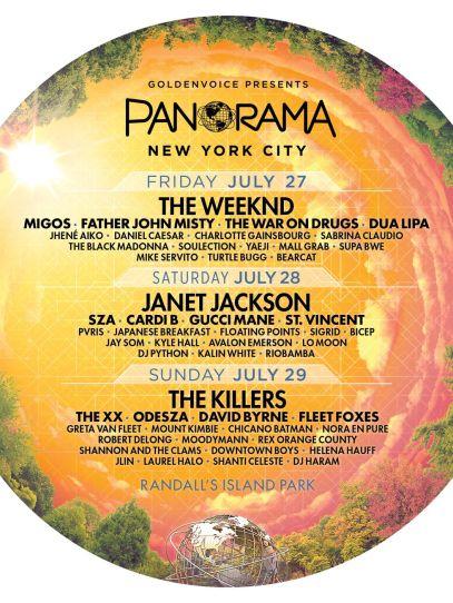 Panorama New York 2018